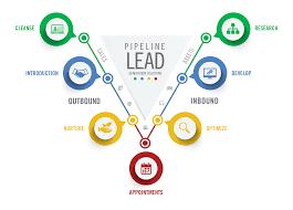 lead-generation2